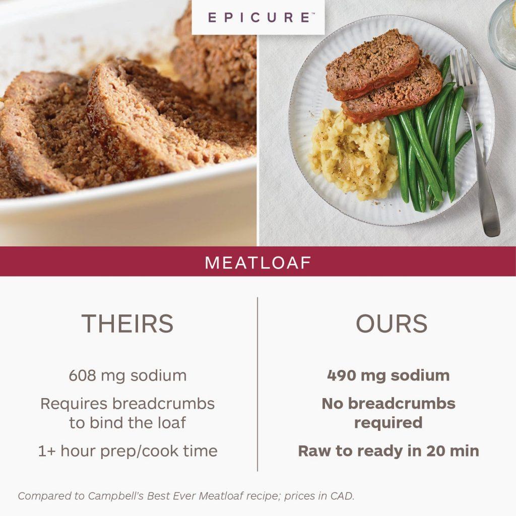 epicure meatloaf
