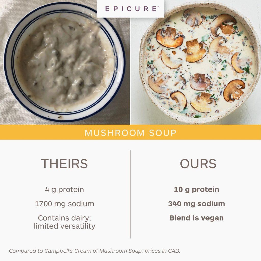 epicure mushroom soup